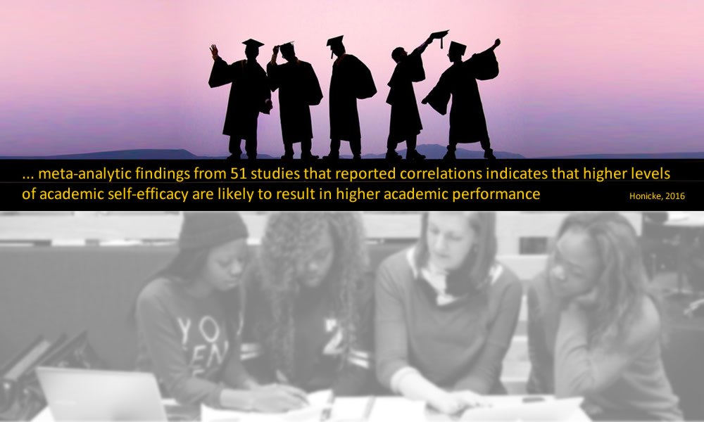academic self efficacy and academic achievement